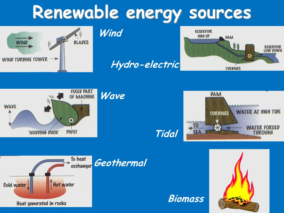 Energy Resources Ppt Video Online Download