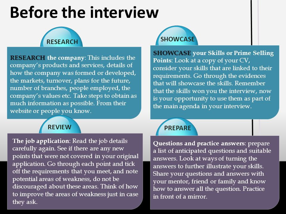 The Successful Job Interview - ppt download