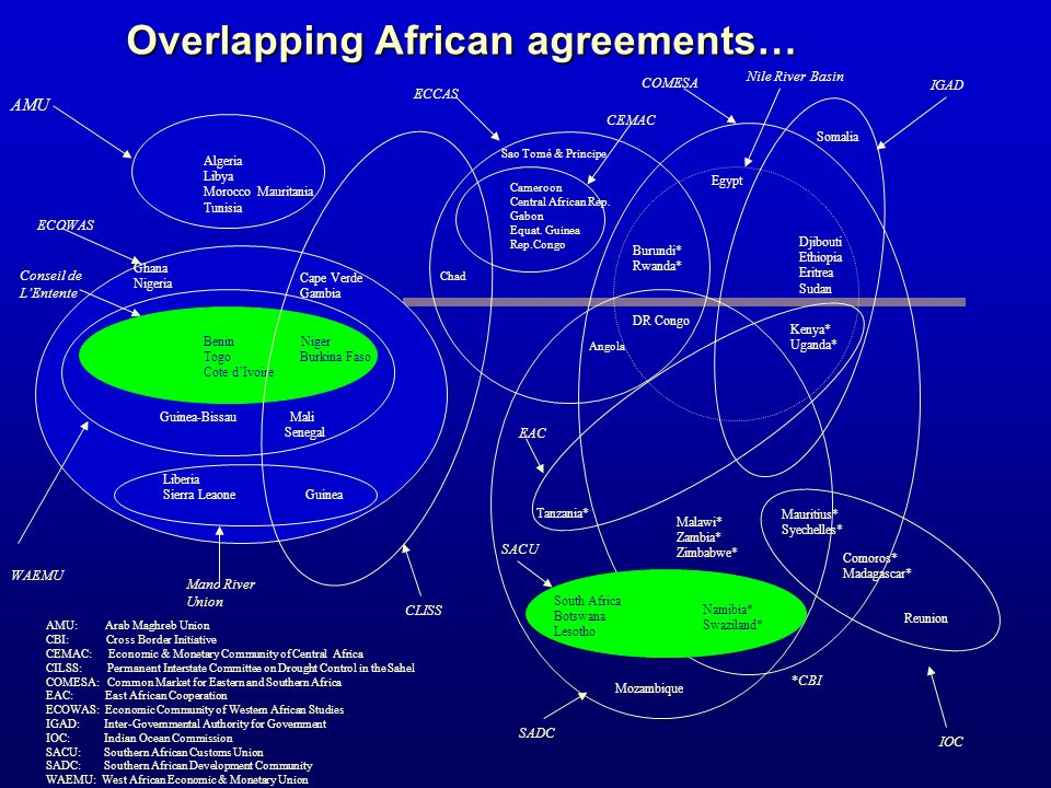 Overlapping African agreements…