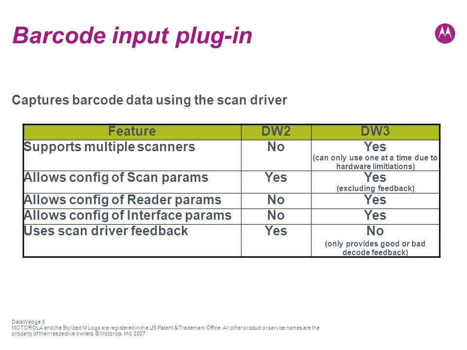 Datawedge 3x Overview Ian Hatton Ems Emea Ppt Download