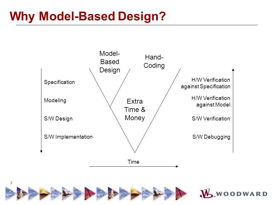 Motohawk Training Model Based Design Of Embedded Systems Ppt Video Online Download