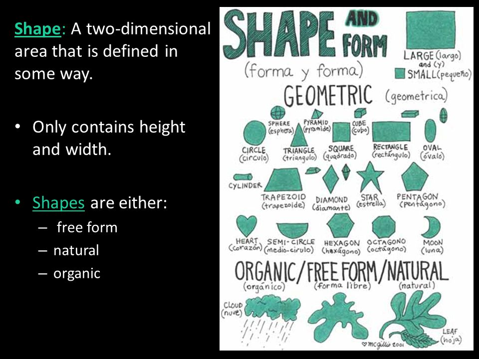 Shape: A two-dimensional area that is defined in some way.