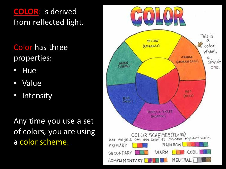 COLOR: is derived from reflected light.