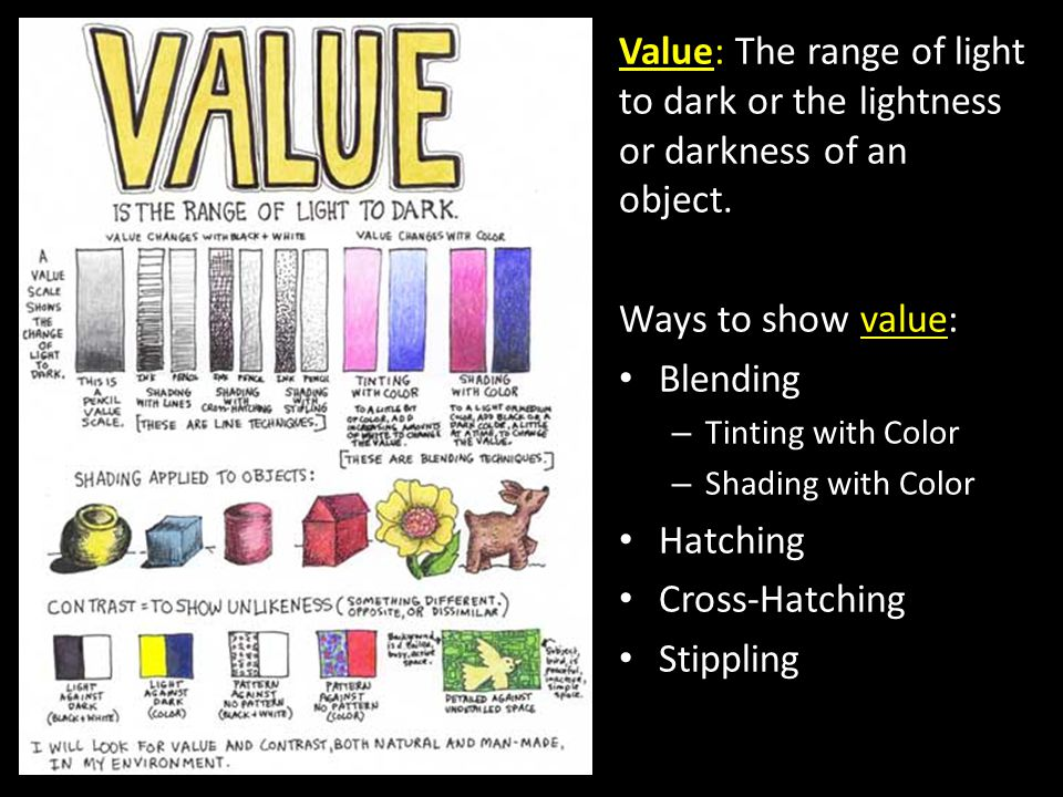 Value: The range of light to dark or the lightness or darkness of an object.