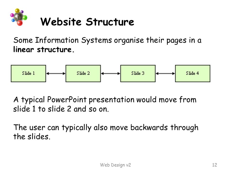 a brief history of the website ppt download