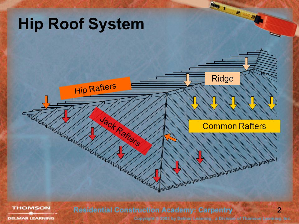 Hip Rafter Theory And Sample Calculations Ppt Video Online Download