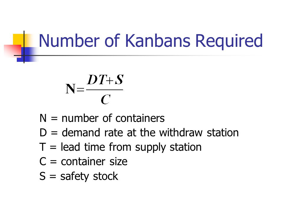 Number of Kanbans Required