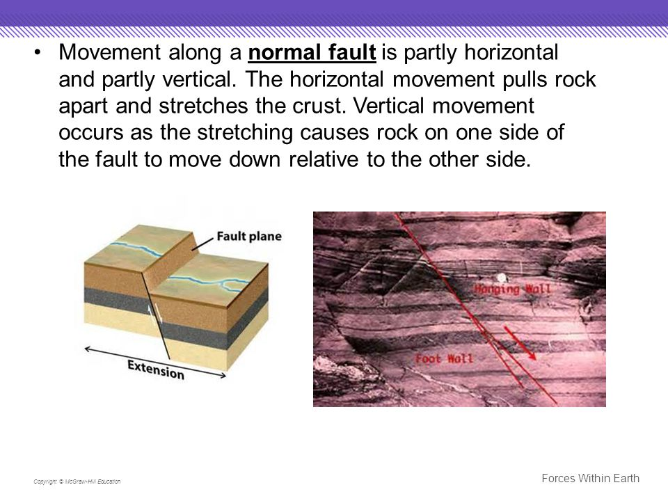 Movement along a normal fault is partly horizontal and partly vertical