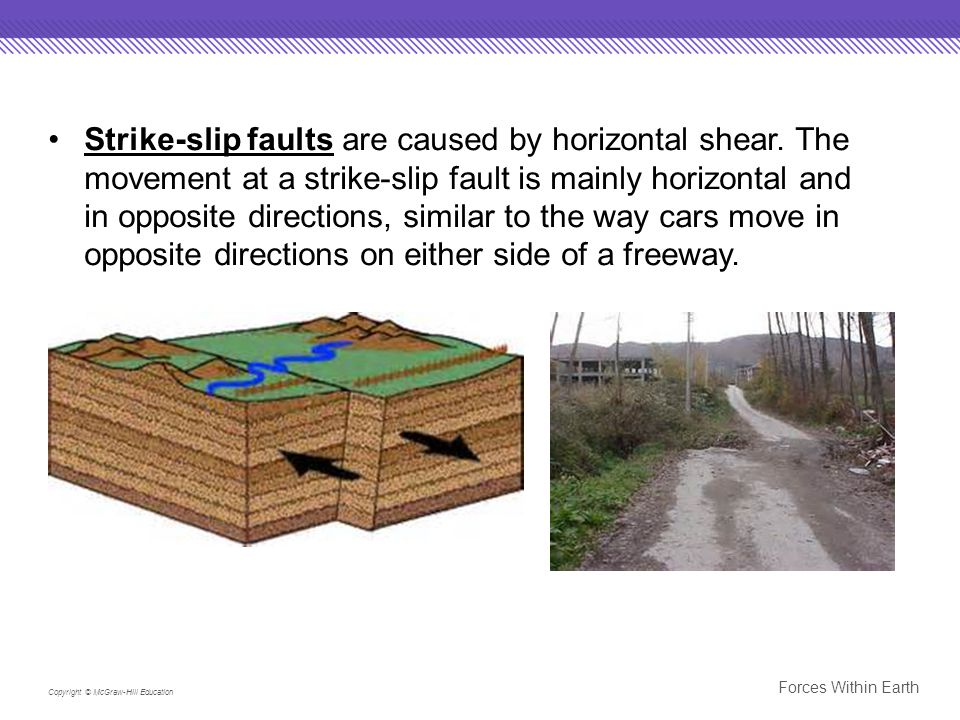 Strike-slip faults are caused by horizontal shear