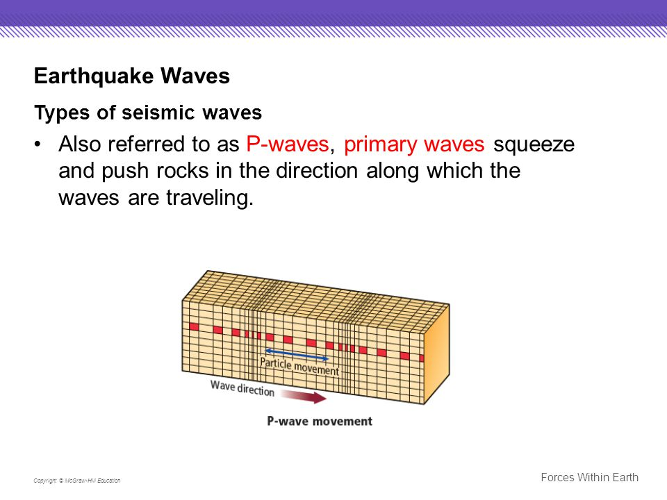 Earthquake Waves Types of seismic waves.