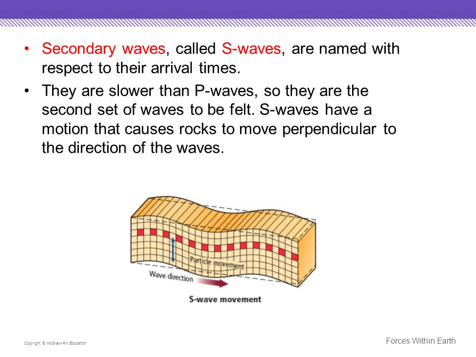 Secondary waves, called S-waves, are named with respect to their arrival times.