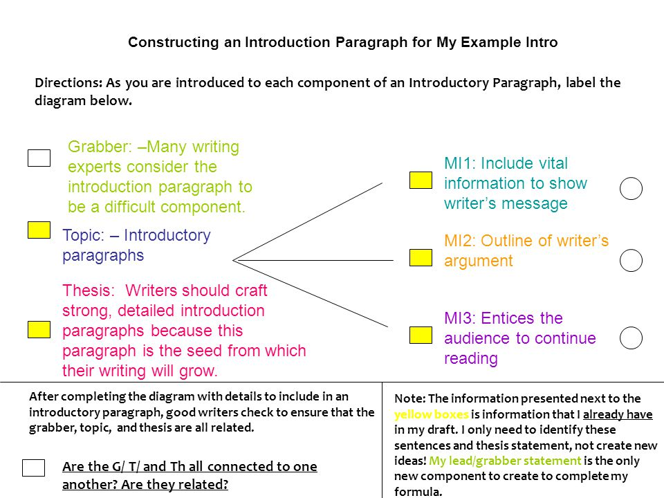 intro paragraph and thesis Ge117t: composition 1 / smith thesis examples below are a few introductory paragraphs the thesis statements are underlined to show you the beginning construction of a general essay.