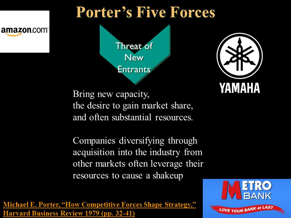 Porter's Five Forces Threat of New Entrants Bring new capacity,