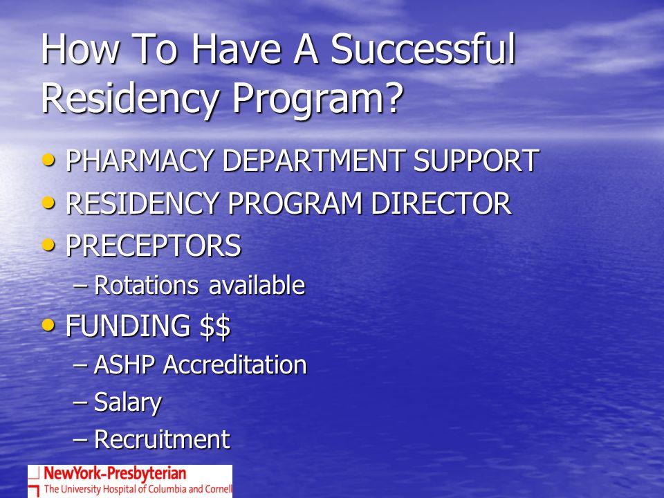 A SUCCESSFUL RESIDENCY PROGRAM AT NY- PRESBYTERIAN HOSPITAL: 7TH YEAR