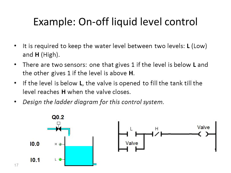 Lecture 5 Plc Programming Ppt Download
