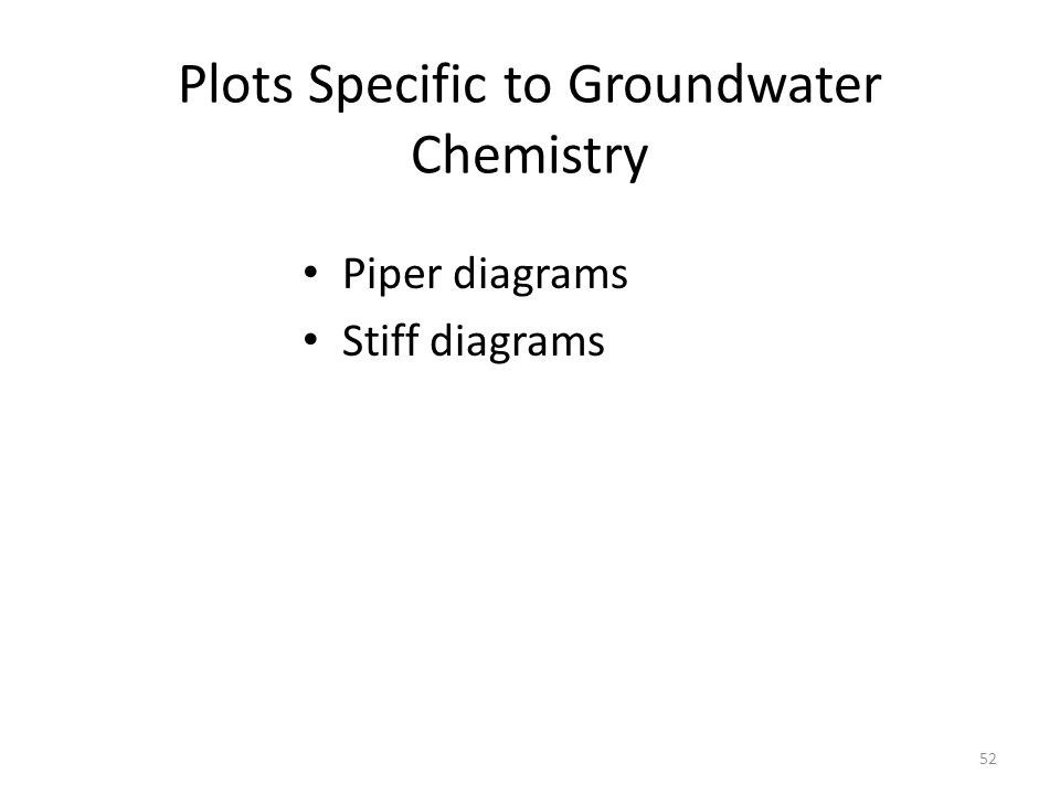 Groundwater Chemistry Evolution Ppt Download
