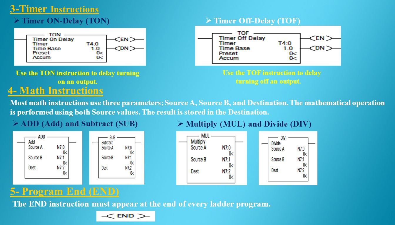 Switchgears Control Using Scada System Based On Plc Ppt Video Off Delay Timer Relay Circuit In Addition Ladder Logic Programming 3 Instructions 4 Math 5 Program End