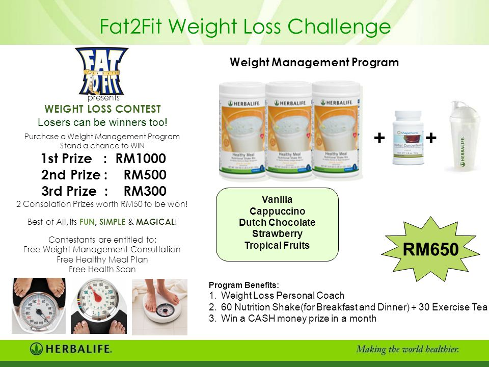 Wellness Evaluation Body Weight Your weight is the least