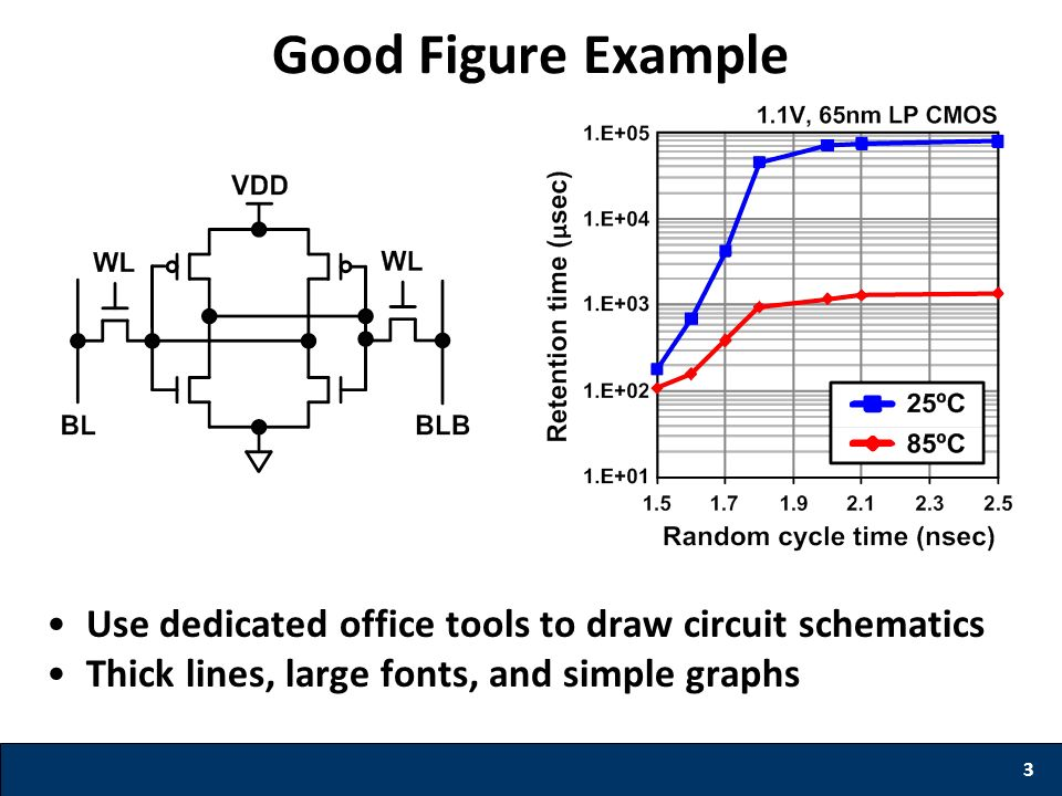 Good Figure Example Use dedicated office tools to draw circuit schematics.