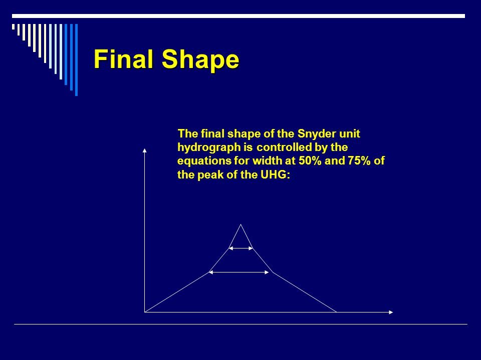 Final Shape The final shape of the Snyder unit hydrograph is controlled by the equations for width at 50% and 75% of the peak of the UHG: