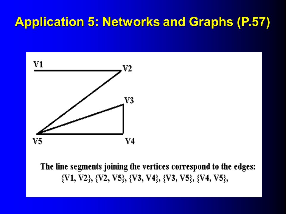 Application 5: Networks and Graphs (P.57)