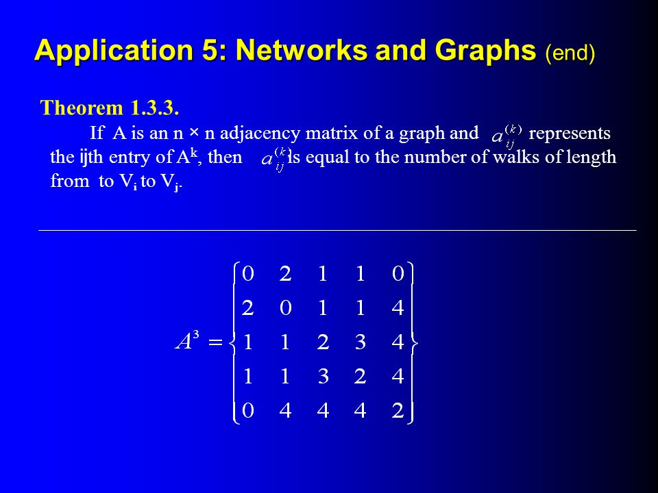 Application 5: Networks and Graphs (end)
