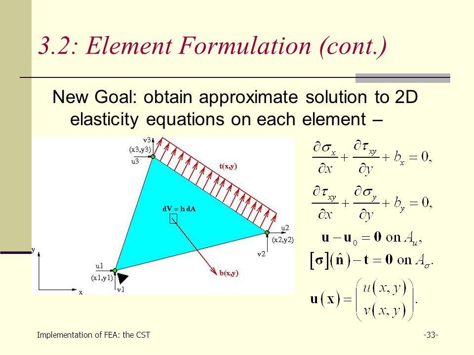 Fundamental Concepts Element Formulation Assembly - ppt