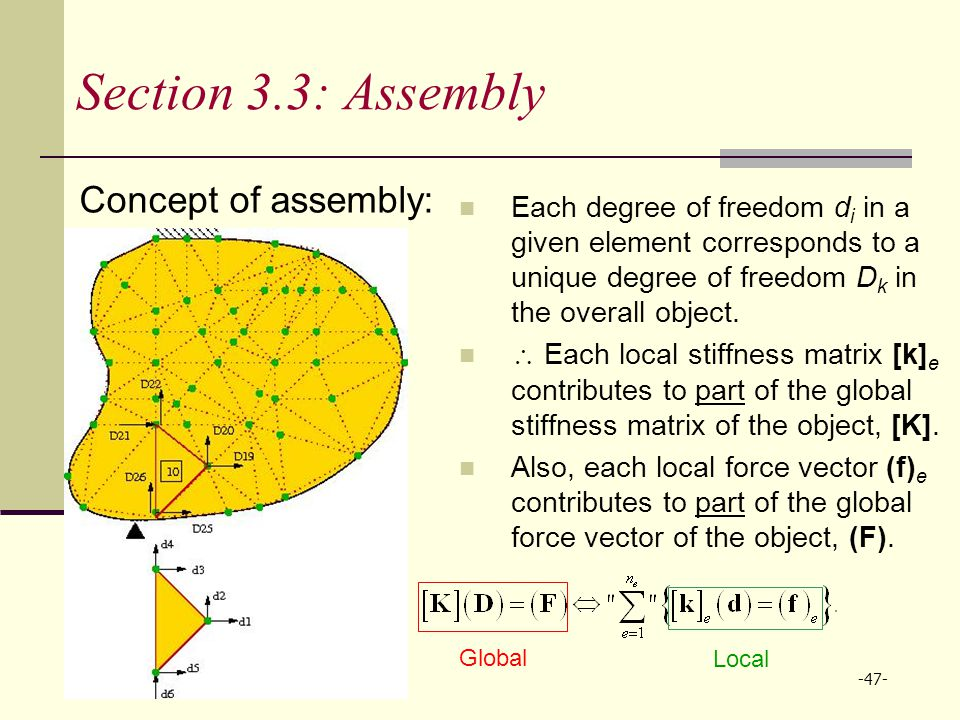 Fundamental Concepts Element Formulation Assembly - ppt video online