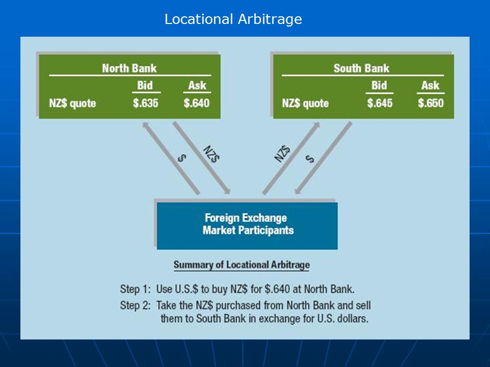 LOCATIONAL ARBITRAGE EPUB DOWNLOAD