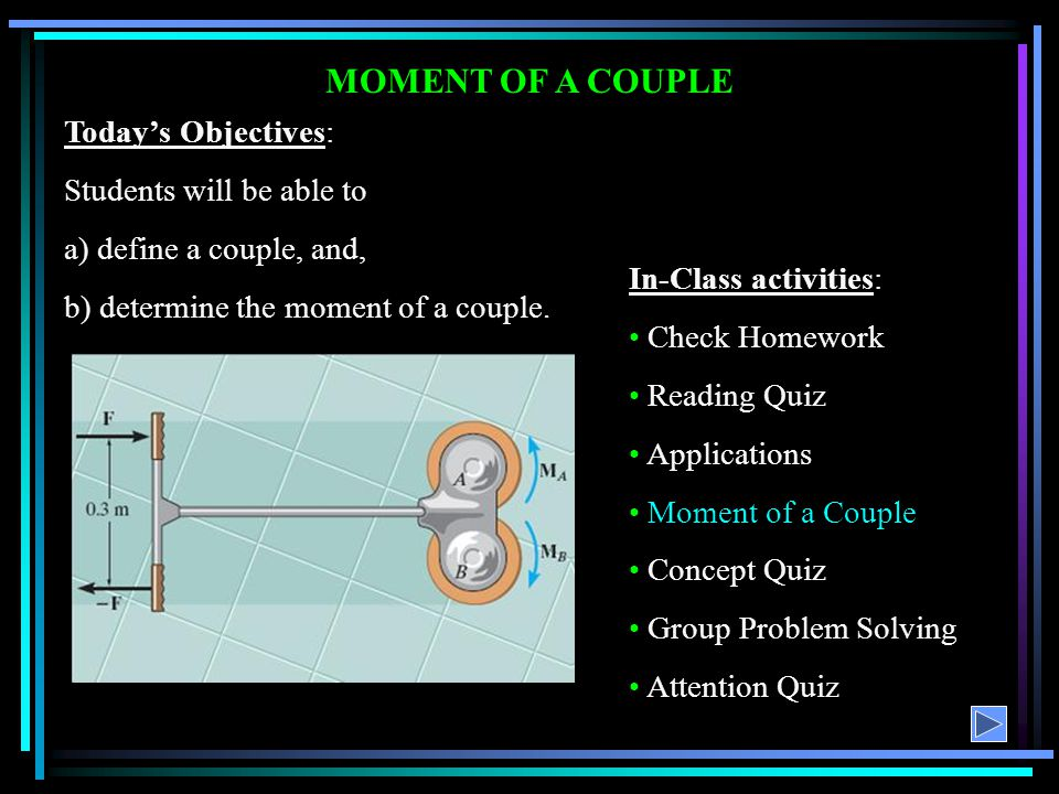 MOMENT OF A COUPLE Today's Objectives: Students will be able to