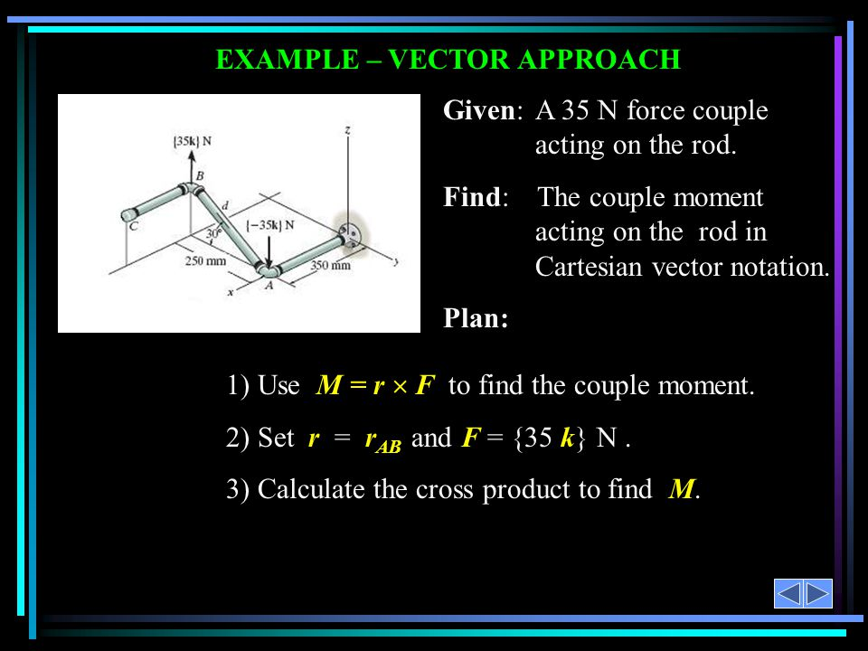 EXAMPLE – VECTOR APPROACH