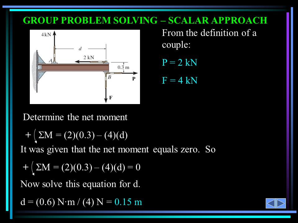 GROUP PROBLEM SOLVING – SCALAR APPROACH