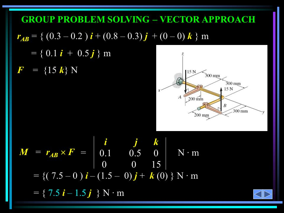GROUP PROBLEM SOLVING – VECTOR APPROACH
