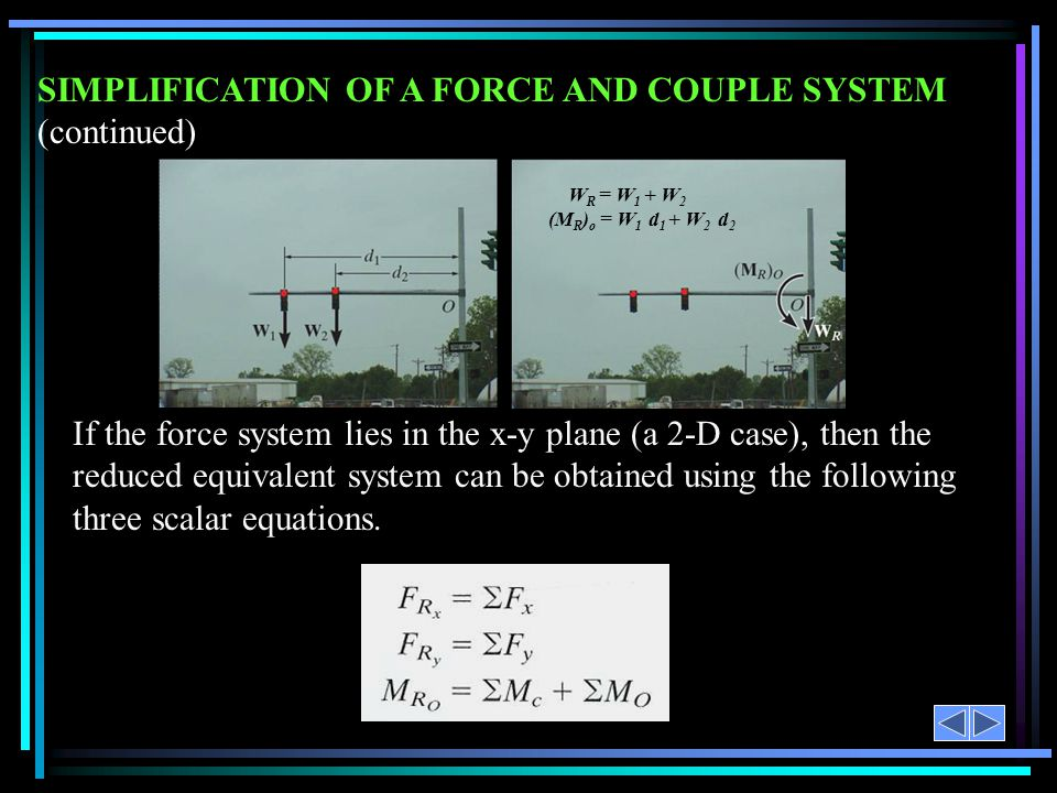 SIMPLIFICATION OF A FORCE AND COUPLE SYSTEM (continued)