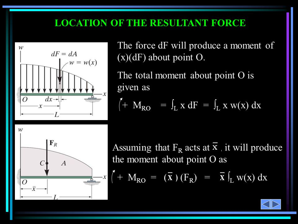 LOCATION OF THE RESULTANT FORCE