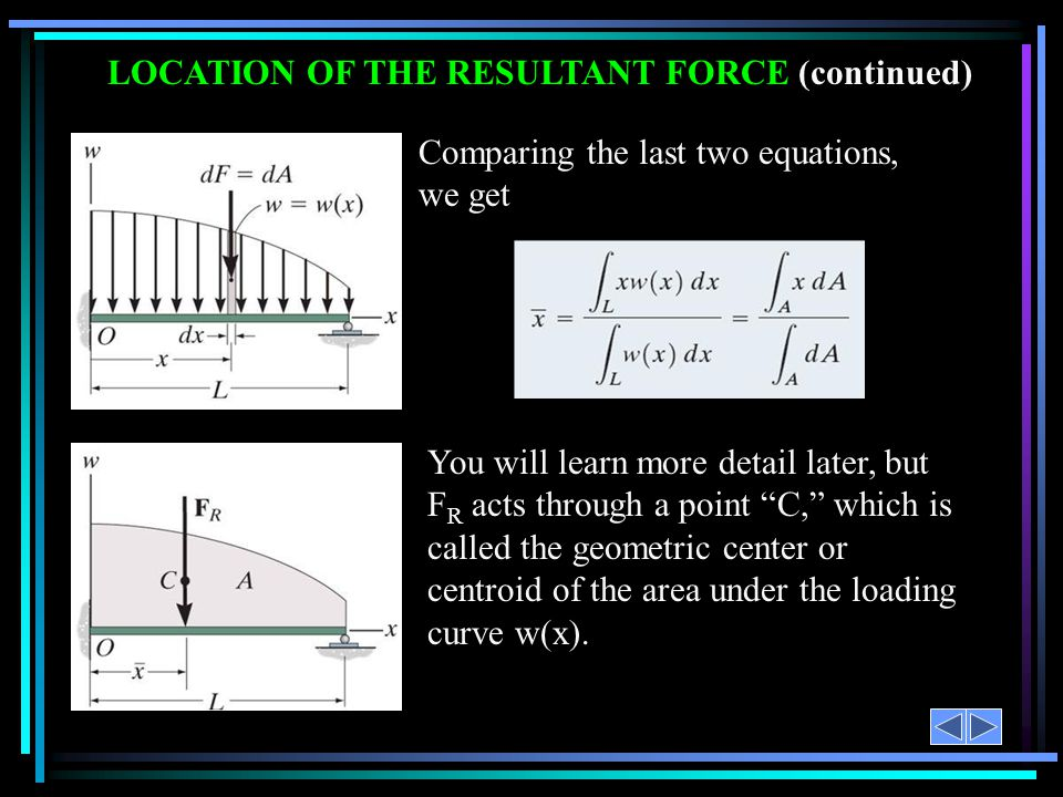 LOCATION OF THE RESULTANT FORCE (continued)