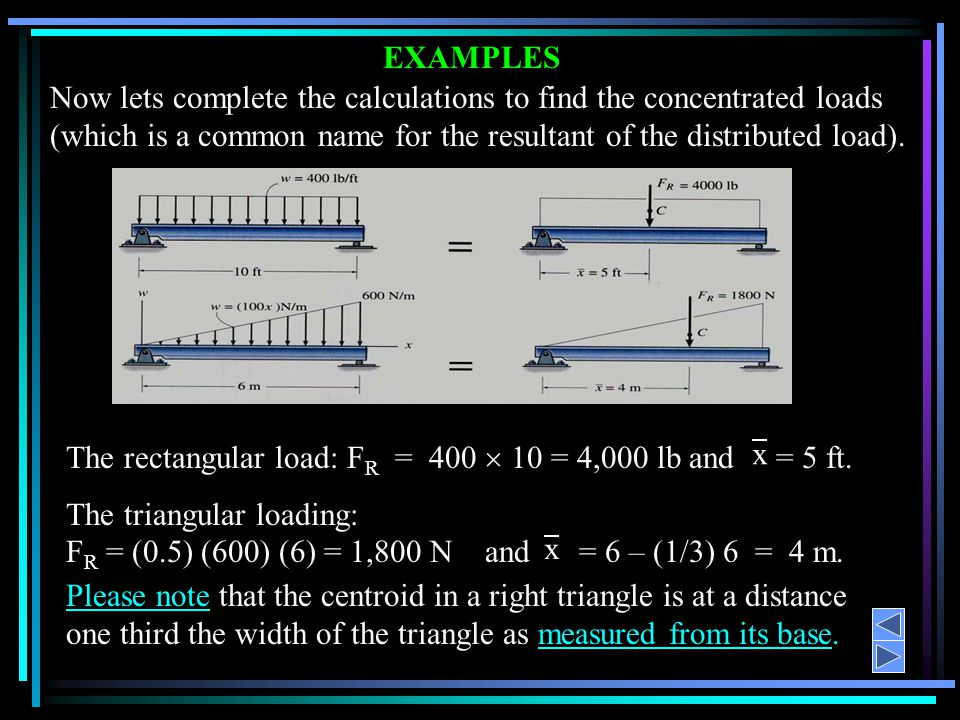 The rectangular load: FR = 400  10 = 4,000 lb and = 5 ft. x