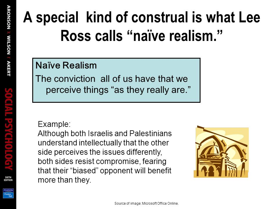 Naïve realism wikipedia.
