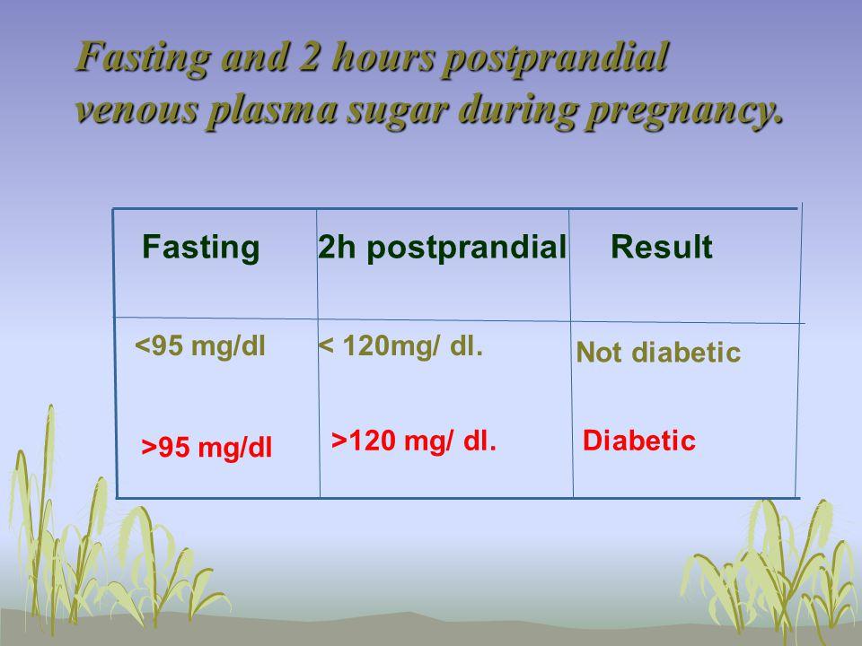 Fasting and 2 hours postprandial venous plasma sugar during pregnancy.