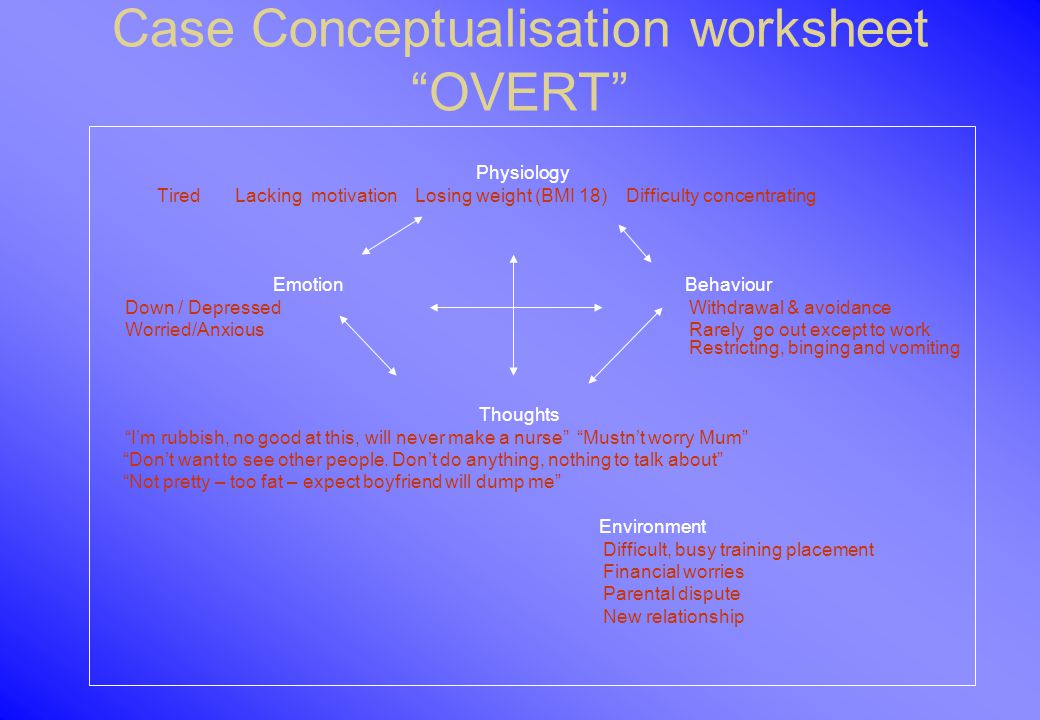 Formulation Yvonne Edmonstone Jessie Macdonald Ppt Video Online