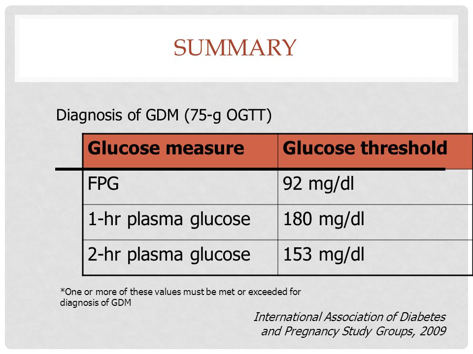 Summary Glucose measure Glucose threshold FPG 92 mg/dl
