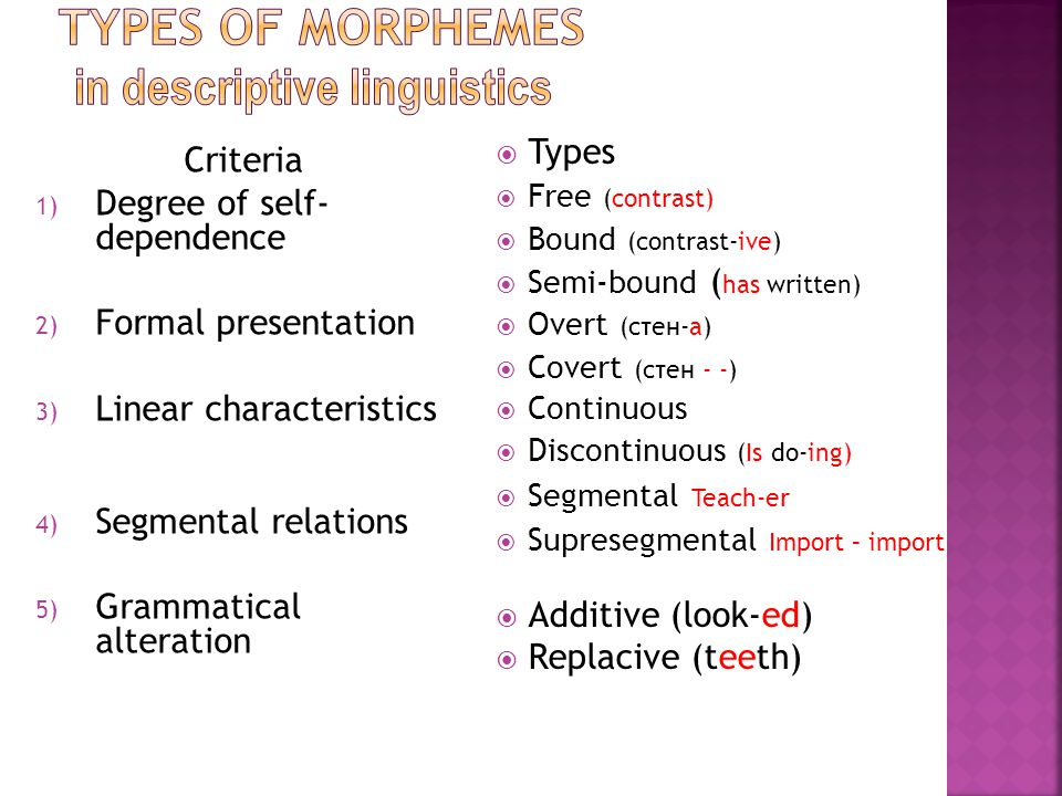 Types of morphemes in descriptive linguistics
