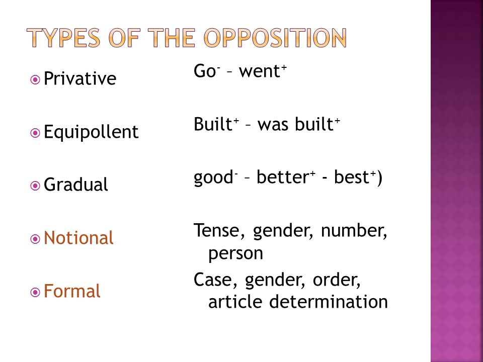 Types of the opposition
