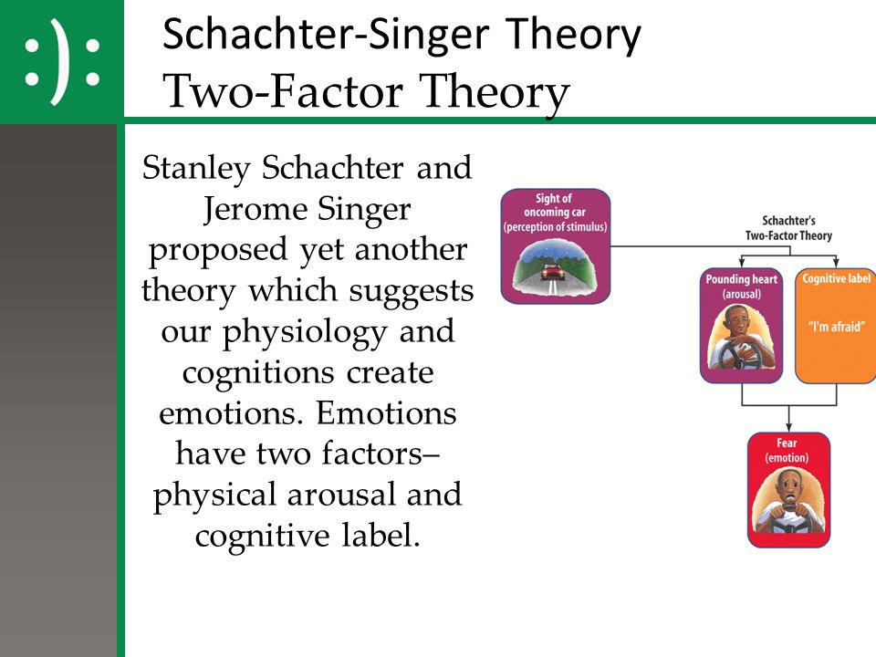 emotion emotion emotion essay essay h pod theory theory William james's other theory of emotion in m e donnelly (ed), reinterpreting the legacy of william james (221-229) washington, dc: american psychological association.