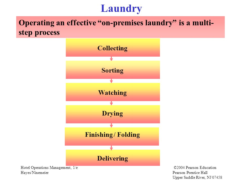 Chapter 7: Housekeeping - ppt video online download