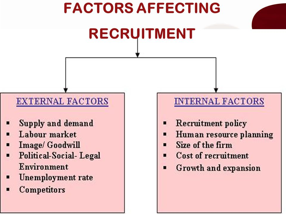 Recruitment And Selection Process Latest Ppt  Los Rios Community