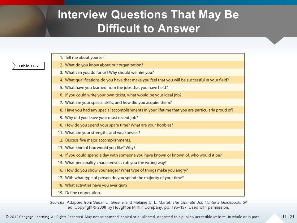 Interview Questions That May Be Difficult to Answer