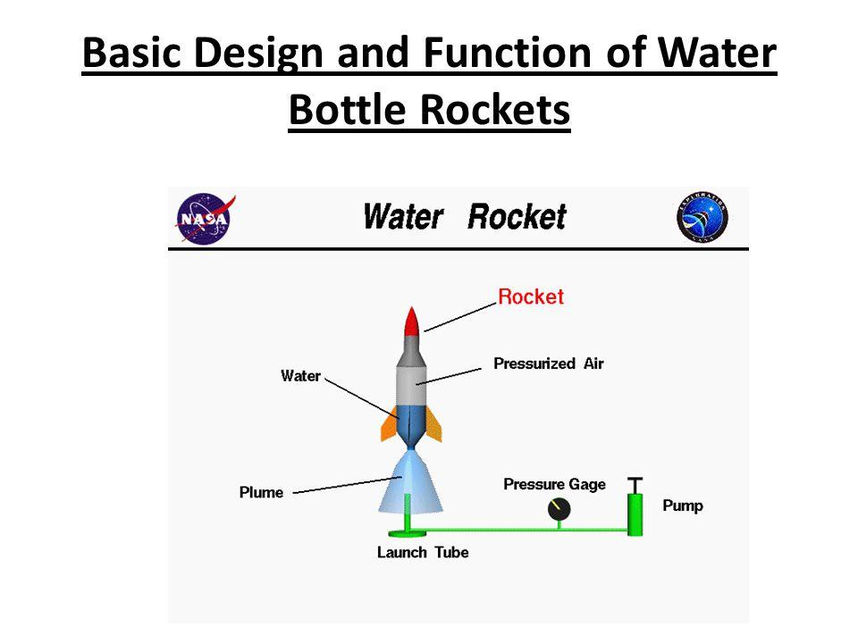title intro to water bottle rockets ppt video online download rh slideplayer com water bottle rocket launcher diagram bottle rocket schematics
