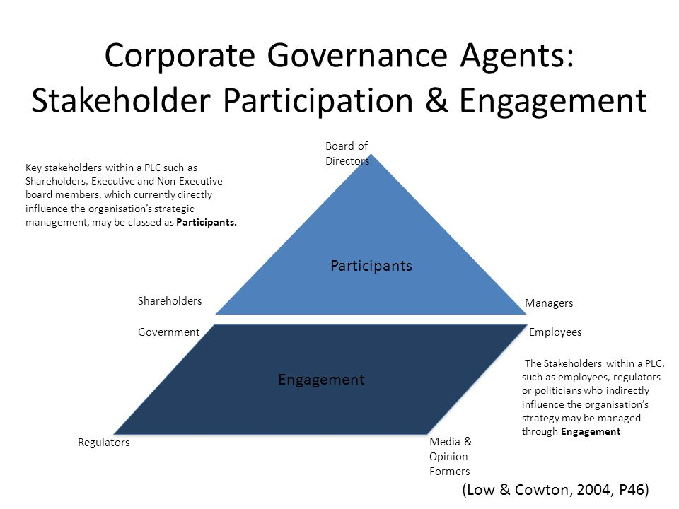 stakeholder theory of corporate governance pdf