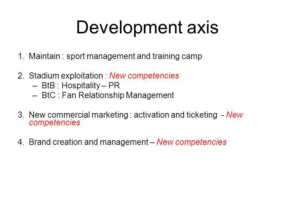 Development axis Maintain : sport management and training camp
